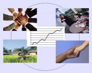 Pentingnya Implementasi, Corporate Social Responsibility, Pada Masyarakat Indonesia