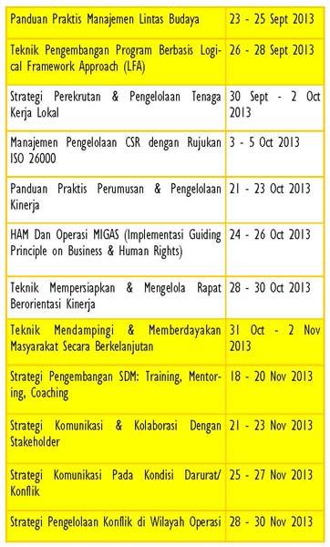 Jadwal Training AMERTA, Kuartal III & IV 2013